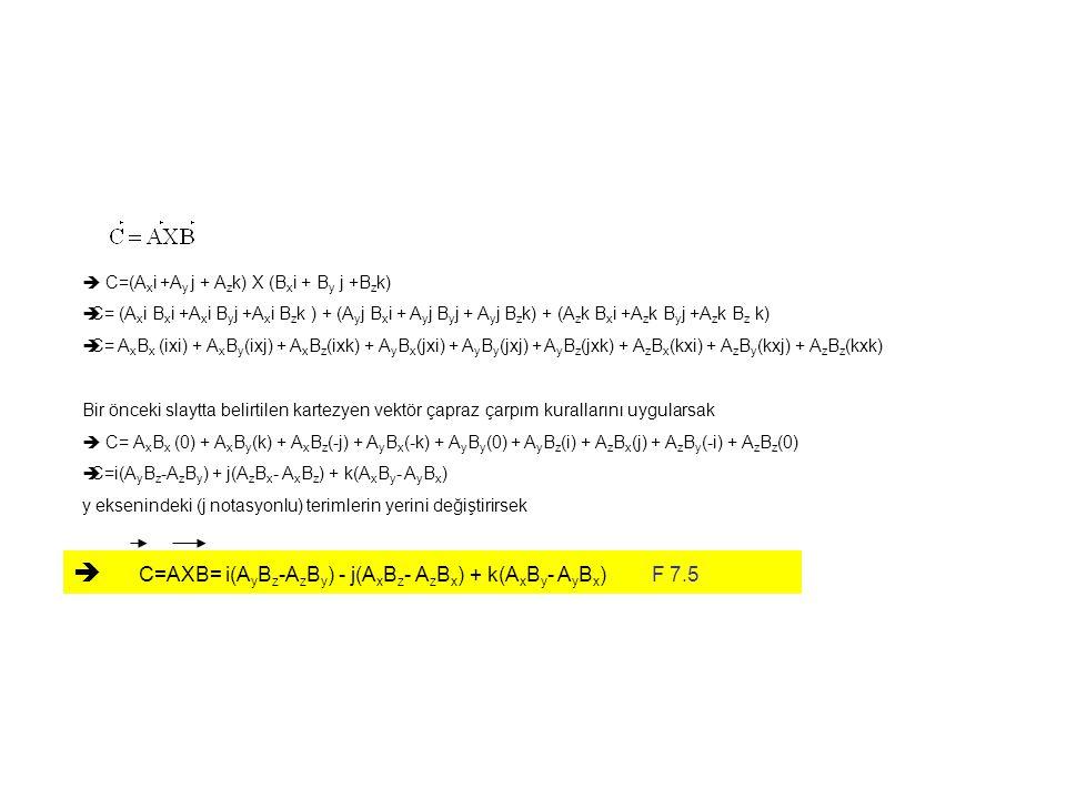  C=AXB= i(AyBz-AzBy) - j(AxBz- AzBx) + k(AxBy- AyBx) F 7.5