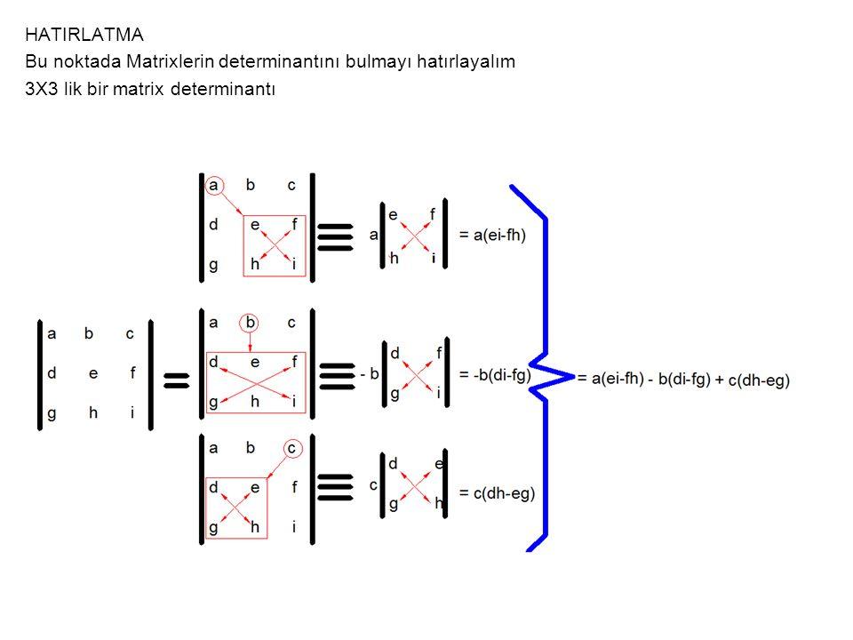 HATIRLATMA Bu noktada Matrixlerin determinantını bulmayı hatırlayalım.