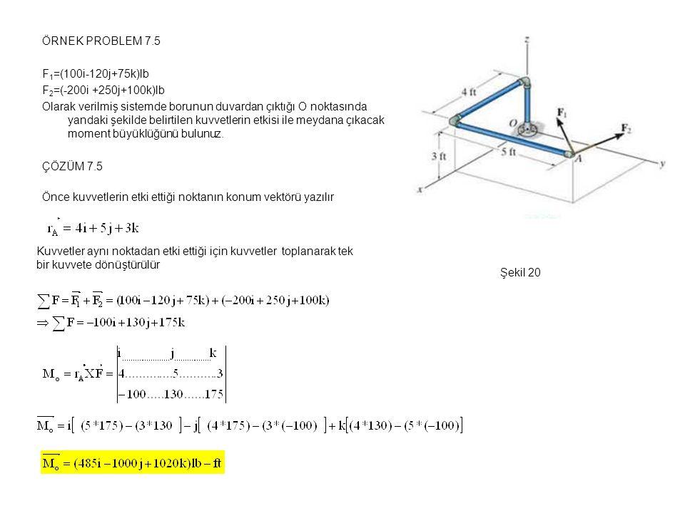 ÖRNEK PROBLEM 7.5 F1=(100i-120j+75k)lb. F2=(-200i +250j+100k)lb.