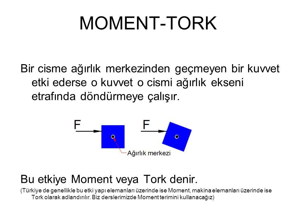 MOMENT-TORK Bir cisme ağırlık merkezinden geçmeyen bir kuvvet etki ederse o kuvvet o cismi ağırlık ekseni etrafında döndürmeye çalışır.
