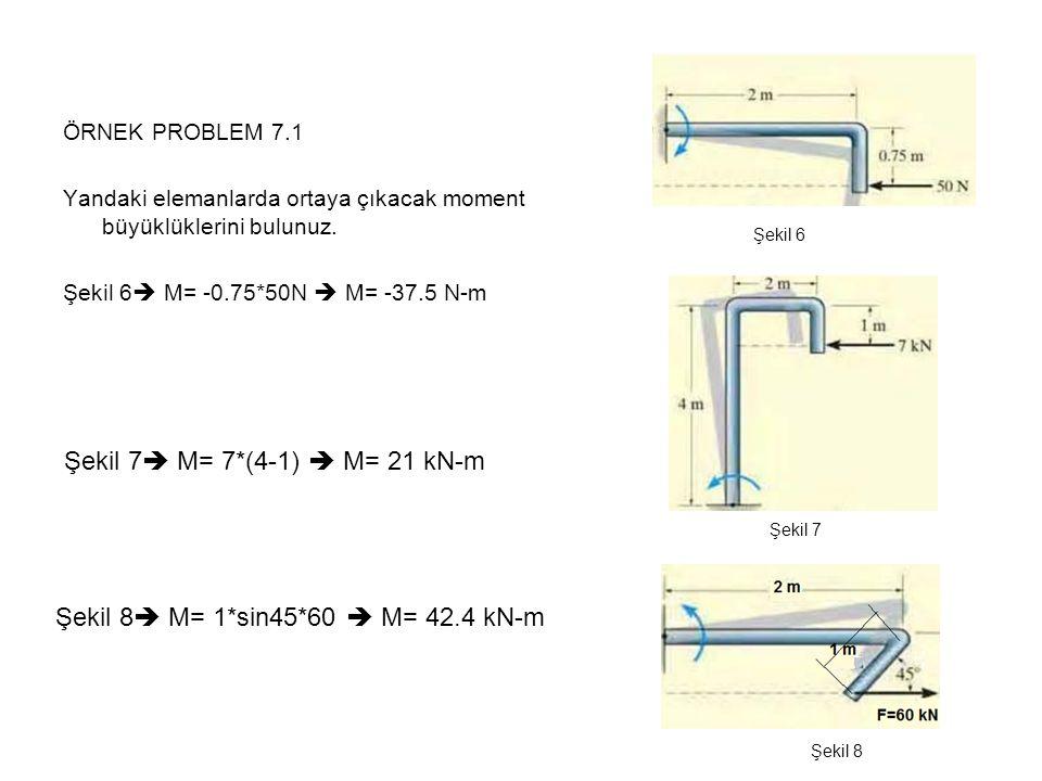 Şekil 8 M= 1*sin45*60  M= 42.4 kN-m