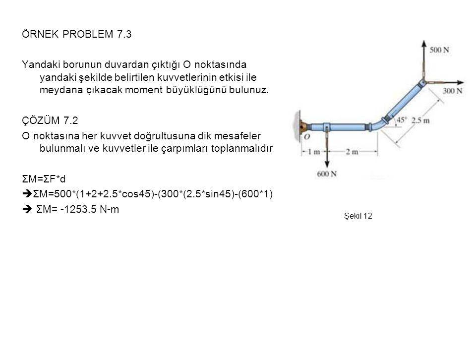 ΣM=500*(1+2+2.5*cos45)-(300*(2.5*sin45)-(600*1)  ΣM= -1253.5 N-m