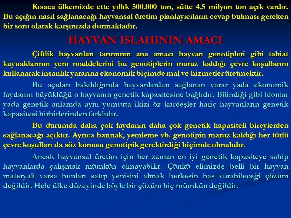 HAYVAN ISLAHININ AMACI