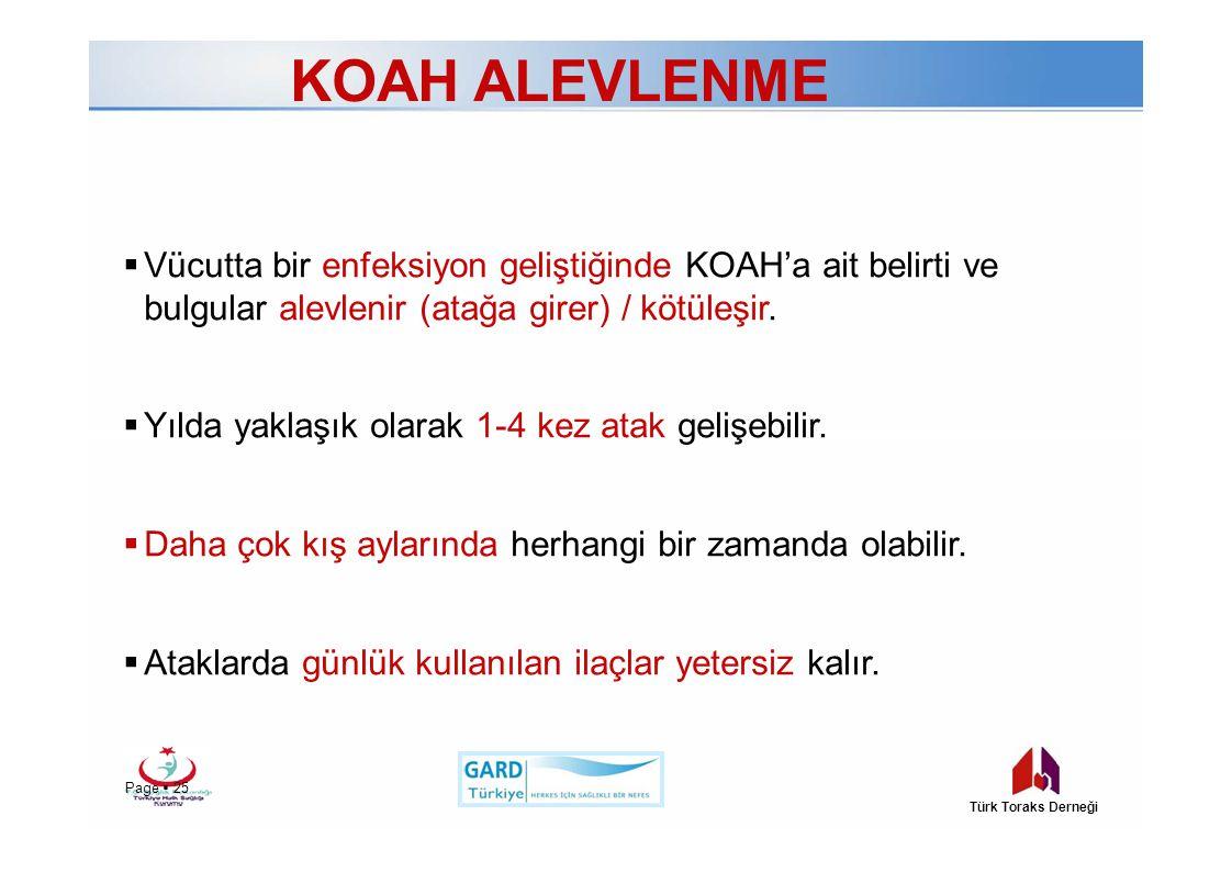 KOAH ALEVLENME Vücutta bir enfeksiyon geliştiğinde KOAH'a ait belirti ve bulgular alevlenir (atağa girer) / kötüleşir.