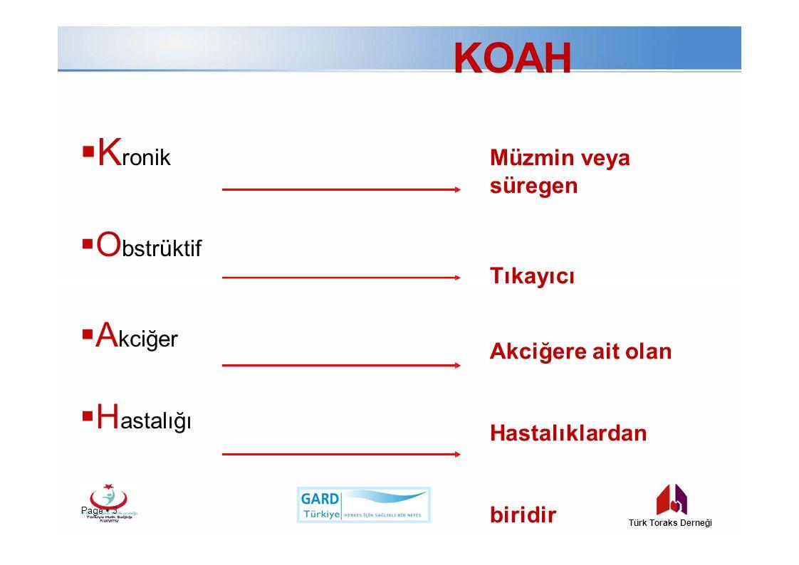 KOAH Kronik Obstrüktif Akciğer Hastalığı