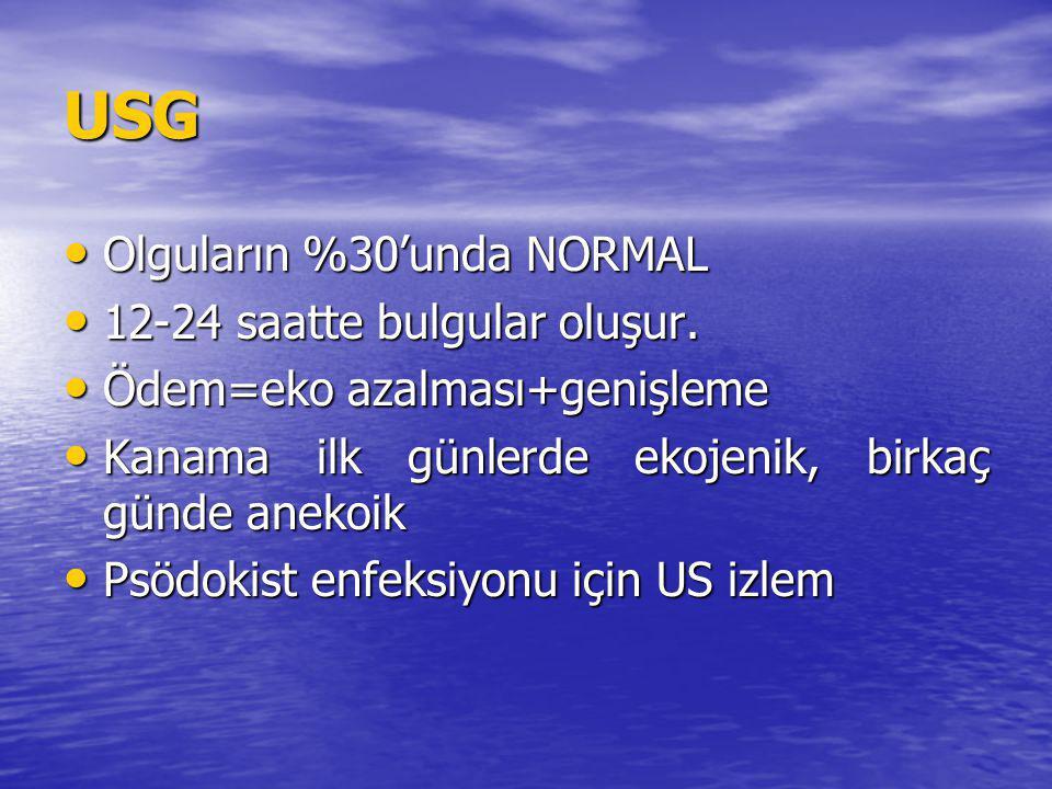 USG Olguların %30'unda NORMAL 12-24 saatte bulgular oluşur.