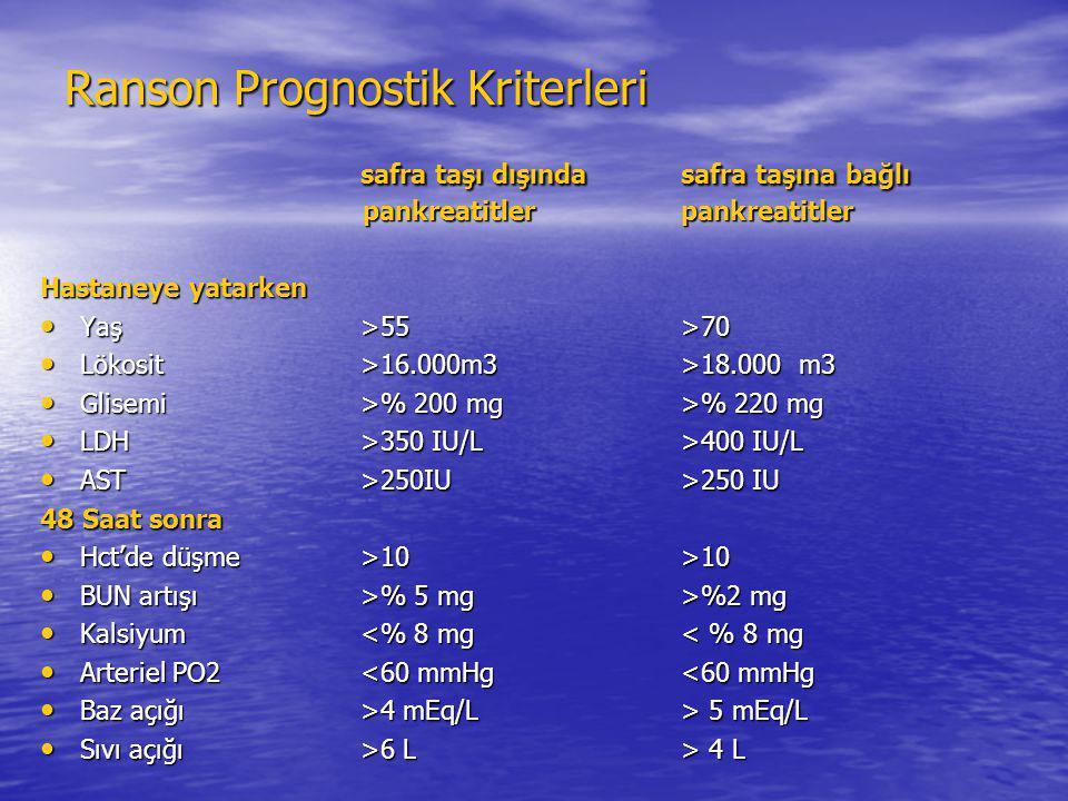 Ranson Prognostik Kriterleri