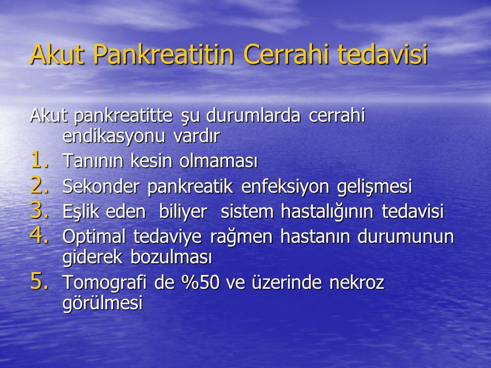 Akut Pankreatitin Cerrahi tedavisi