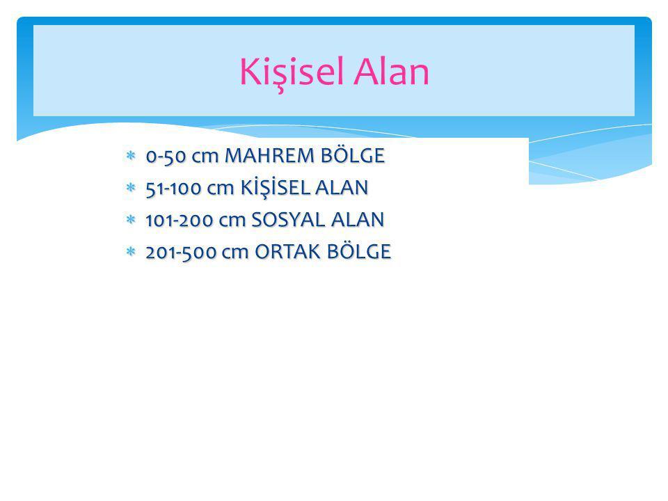 Kişisel Alan 0-50 cm MAHREM BÖLGE 51-100 cm KİŞİSEL ALAN