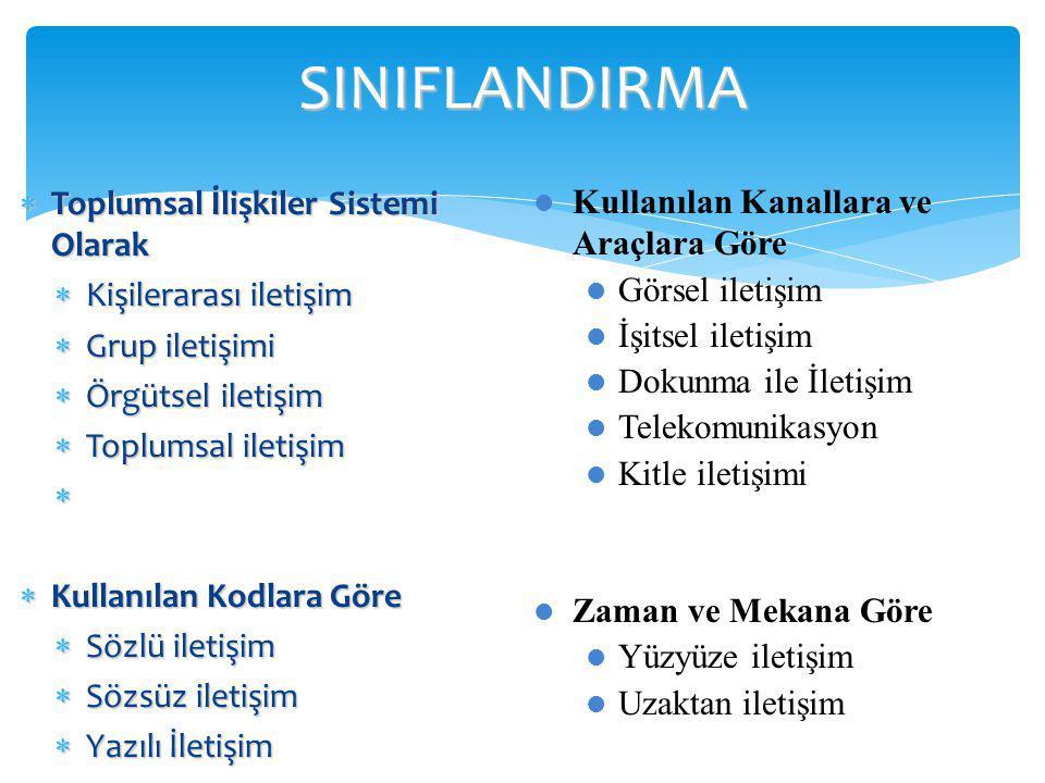SINIFLANDIRMA Toplumsal İlişkiler Sistemi Olarak