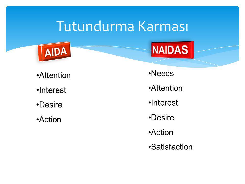 Tutundurma Karması NAIDAS AIDA Needs Attention Attention Interest