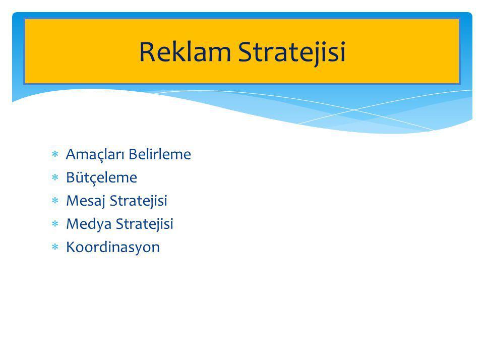 Reklam Stratejisi Amaçları Belirleme Bütçeleme Mesaj Stratejisi