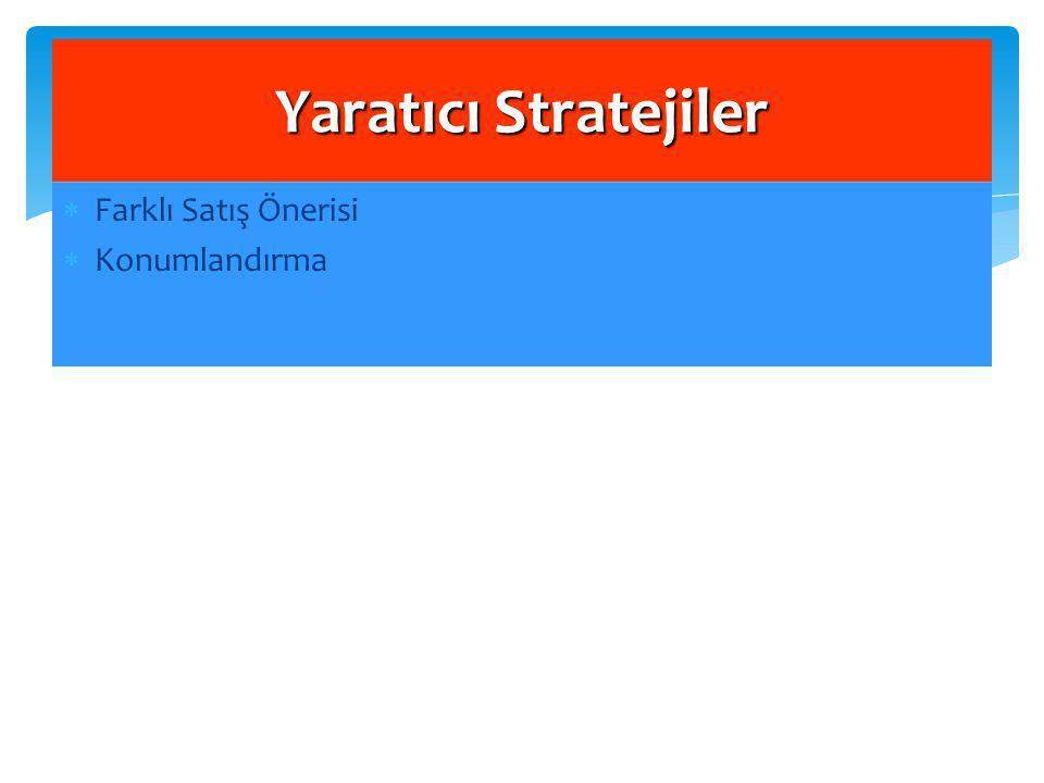 Yaratıcı Stratejiler Farklı Satış Önerisi Konumlandırma