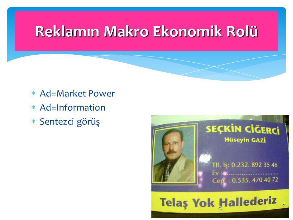 Reklamın Makro Ekonomik Rolü