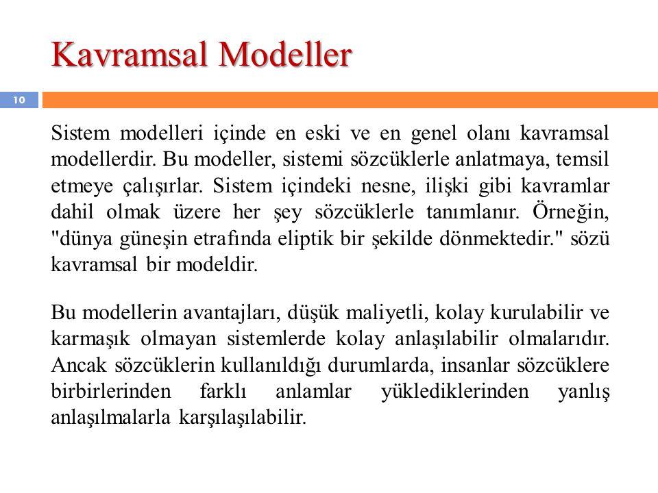 Kavramsal Modeller