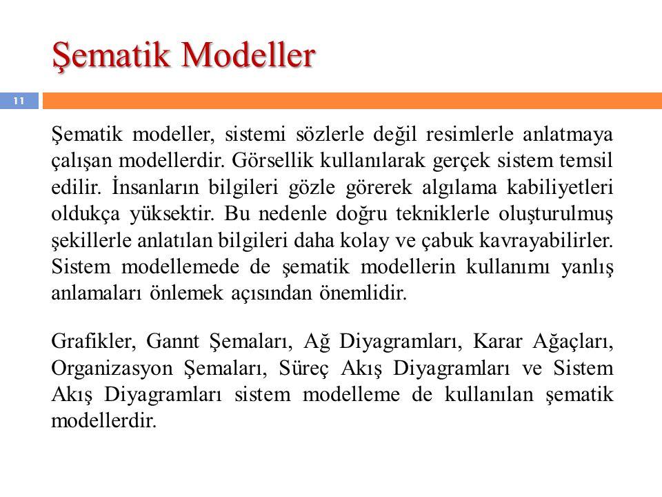 Şematik Modeller