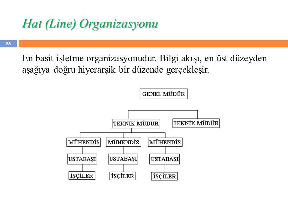 Hat (Line) Organizasyonu