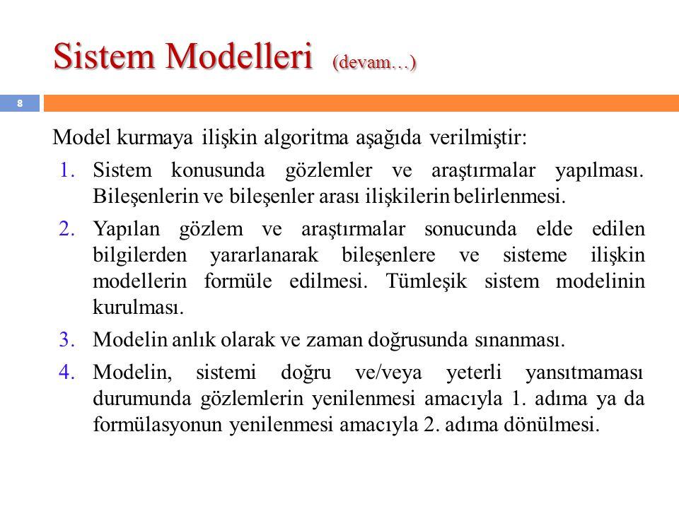 Sistem Modelleri (devam…)