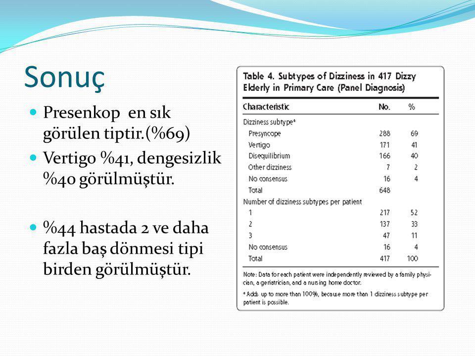 Sonuç Presenkop en sık görülen tiptir.(%69)