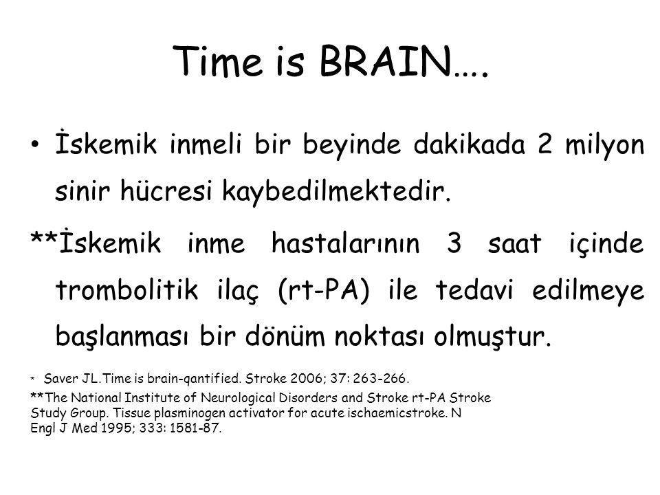 Time is BRAIN…. İskemik inmeli bir beyinde dakikada 2 milyon sinir hücresi kaybedilmektedir.
