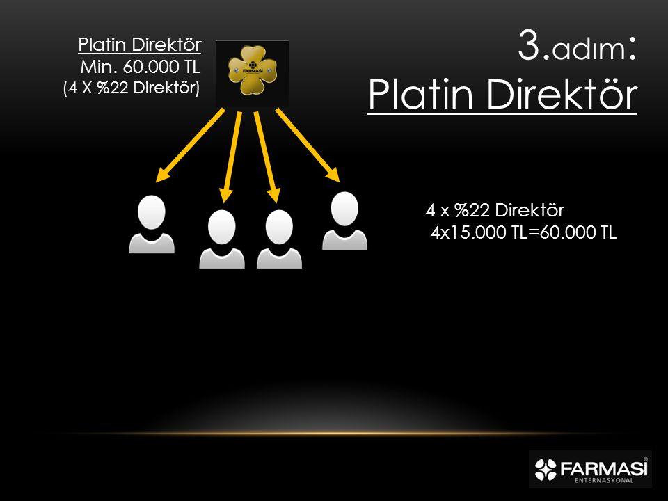 3.adım: Platin Direktör Platin Direktör Min. 60.000 TL