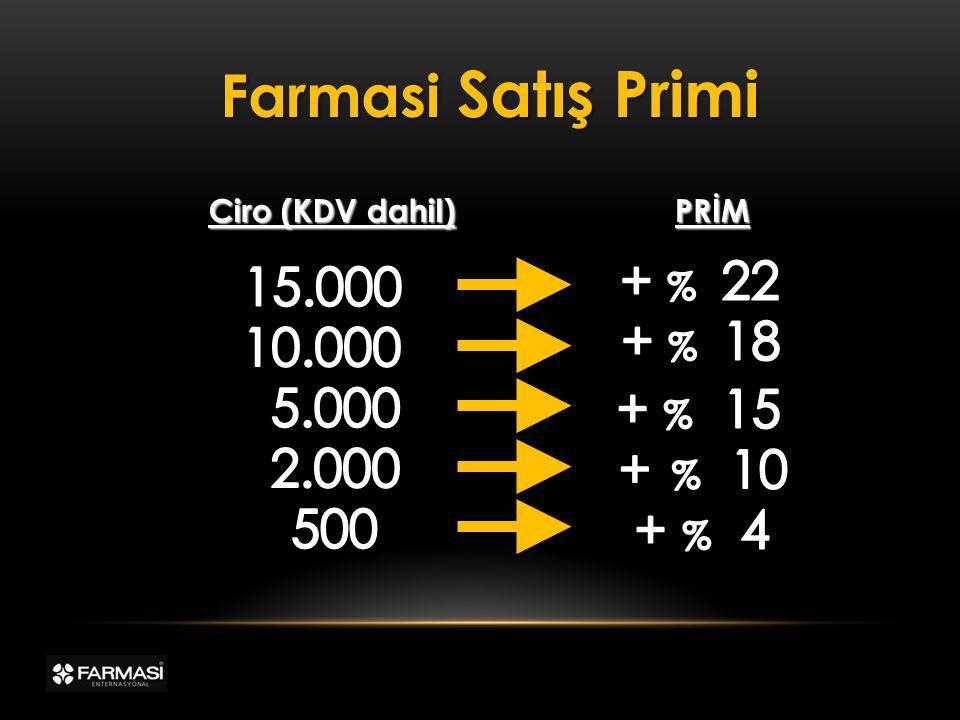 Farmasi Satış Primi + % 22 15.000 + % 18 10.000 5.000 + % 15 2.000 500