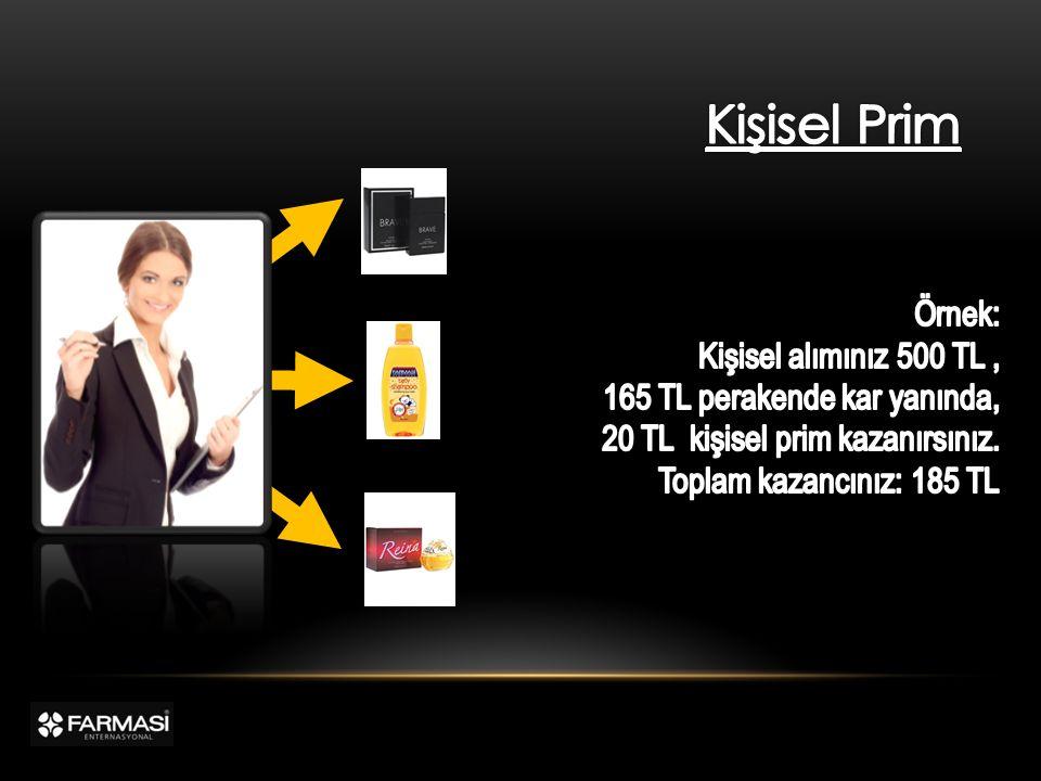 Kişisel Prim Örnek: Kişisel alımınız 500 TL ,
