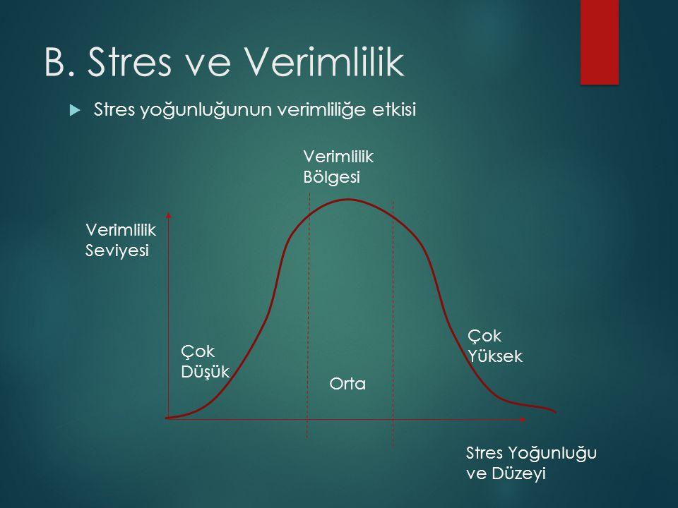 B. Stres ve Verimlilik Stres yoğunluğunun verimliliğe etkisi