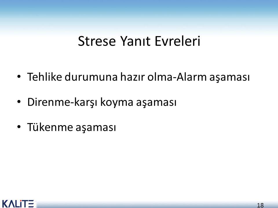 Strese Yanıt Evreleri Tehlike durumuna hazır olma-Alarm aşaması