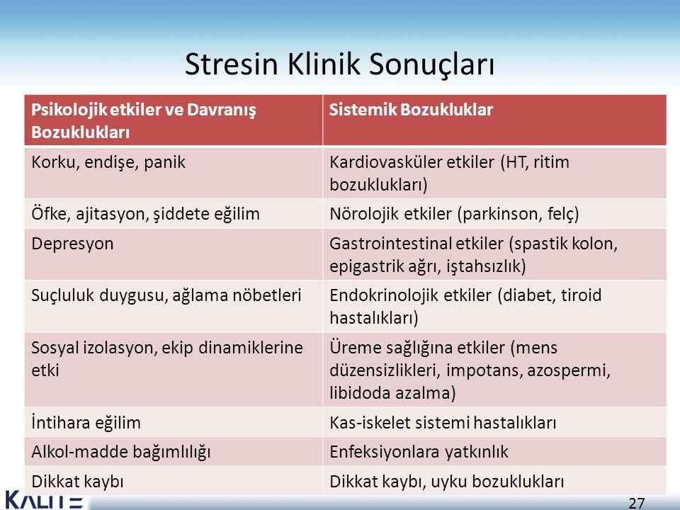 Stresin Klinik Sonuçları