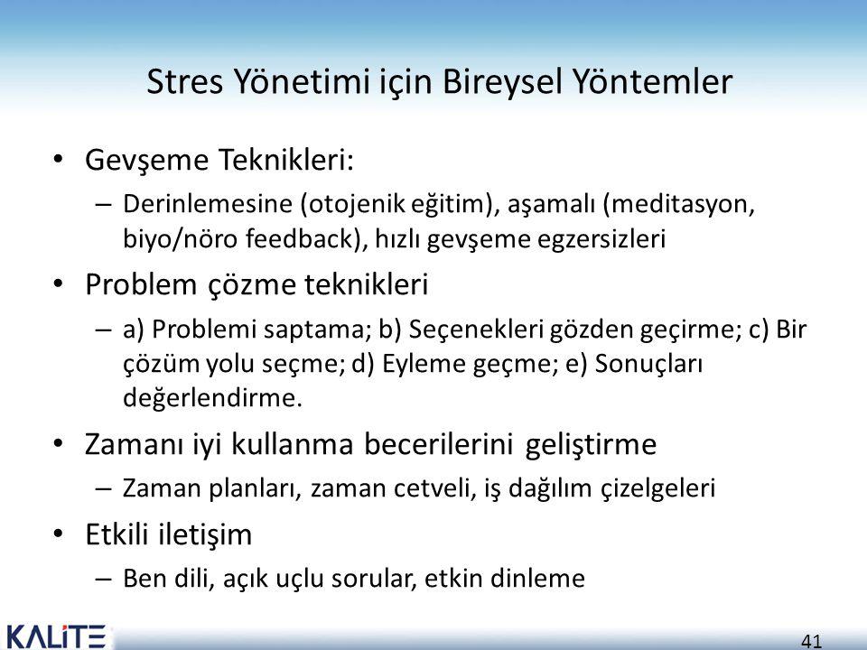 Stres Yönetimi için Bireysel Yöntemler