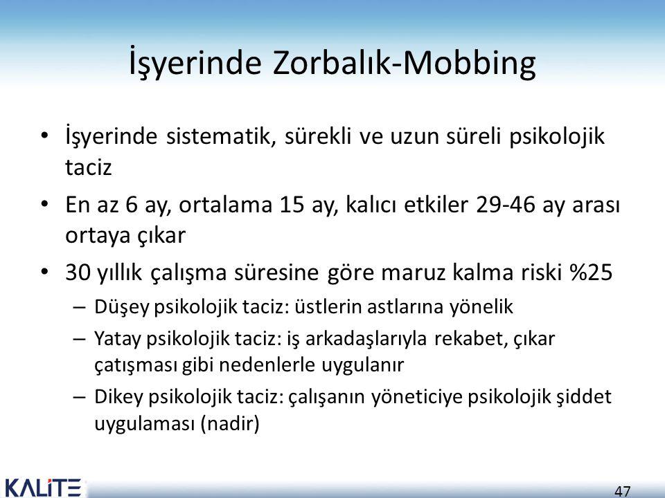 İşyerinde Zorbalık-Mobbing