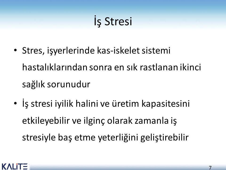 İş Stresi Stres, işyerlerinde kas-iskelet sistemi hastalıklarından sonra en sık rastlanan ikinci sağlık sorunudur.
