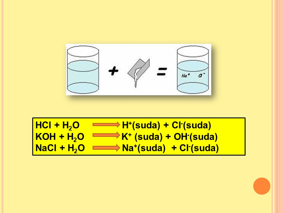 HCI + H2O H+(suda) + CI-(suda)