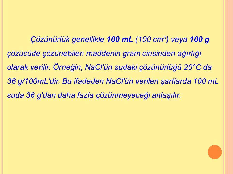 Çözünürlük genellikle 100 mL (100 cm3) veya 100 g çözücüde çözünebilen maddenin gram cinsinden ağırlığı olarak verilir.