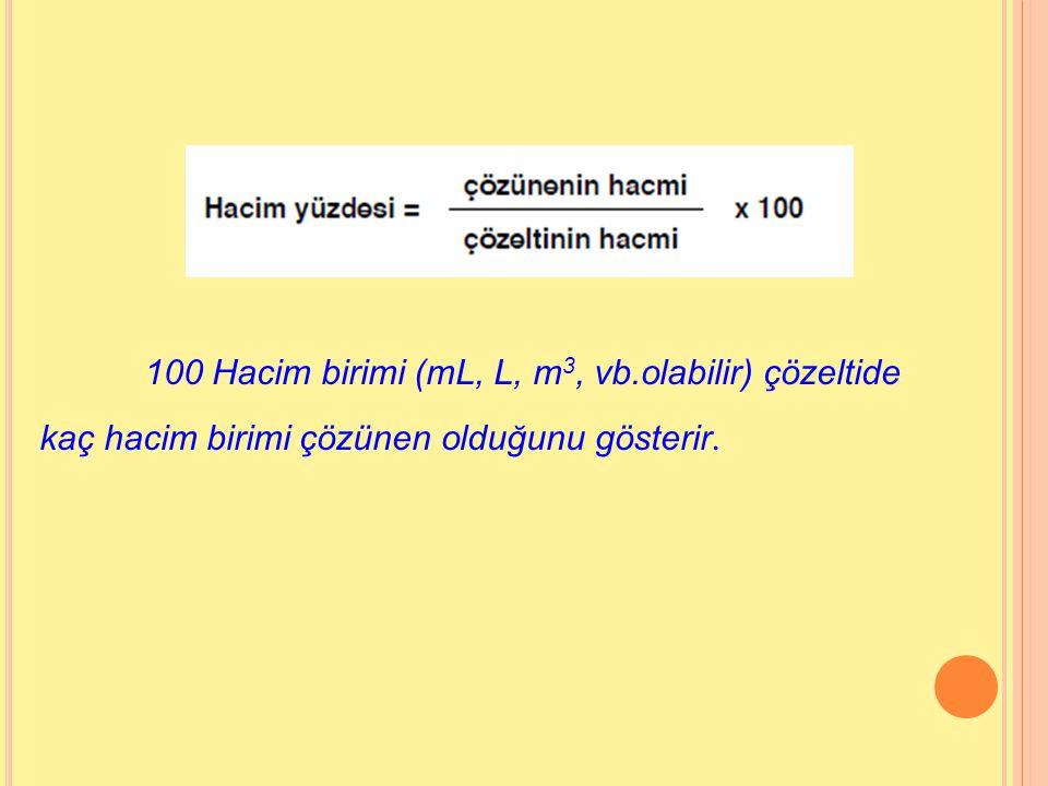 100 Hacim birimi (mL, L, m3, vb.olabilir) çözeltide kaç hacim birimi çözünen olduğunu gösterir.