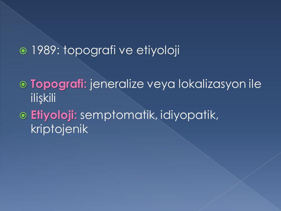 1989: topografi ve etiyoloji