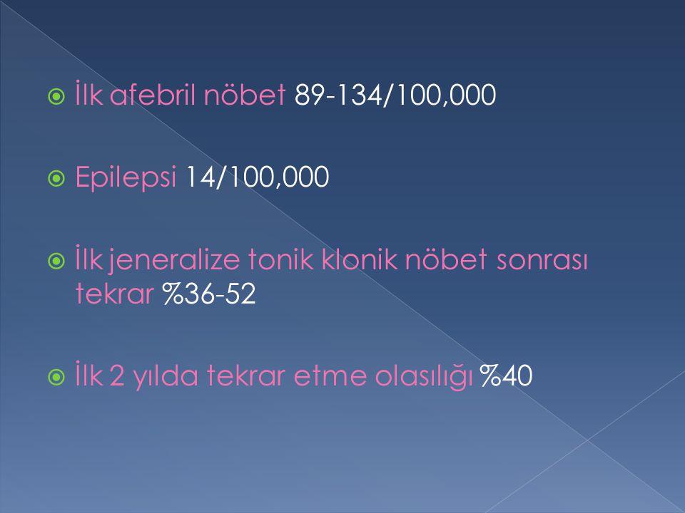 İlk afebril nöbet 89-134/100,000 Epilepsi 14/100,000. İlk jeneralize tonik klonik nöbet sonrası tekrar %36-52.