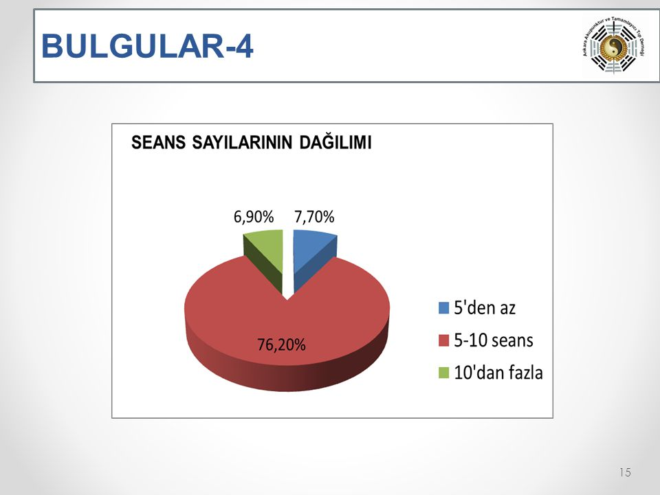 BULGULAR-4