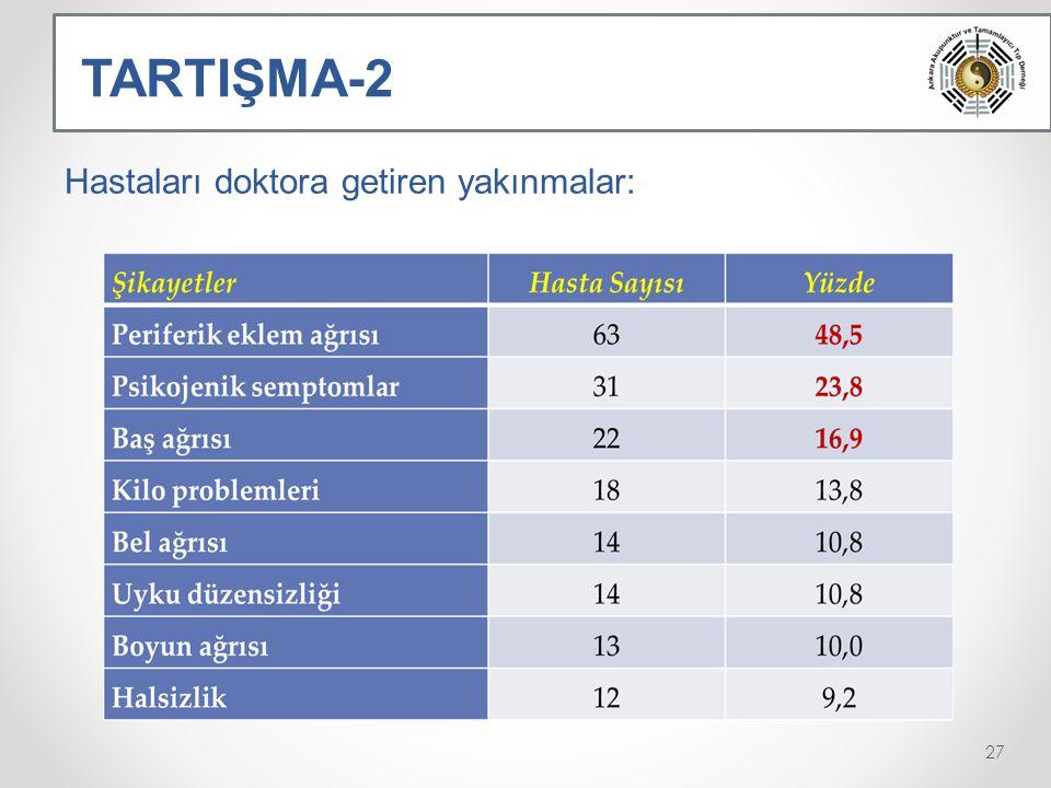 TARTIŞMA-2 Hastaları doktora getiren yakınmalar: