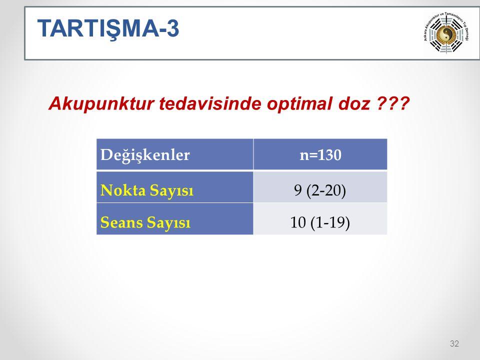 TARTIŞMA-3 Akupunktur tedavisinde optimal doz Değişkenler n=130