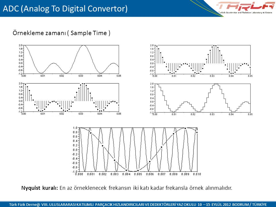 ADC (Analog To Digital Convertor)