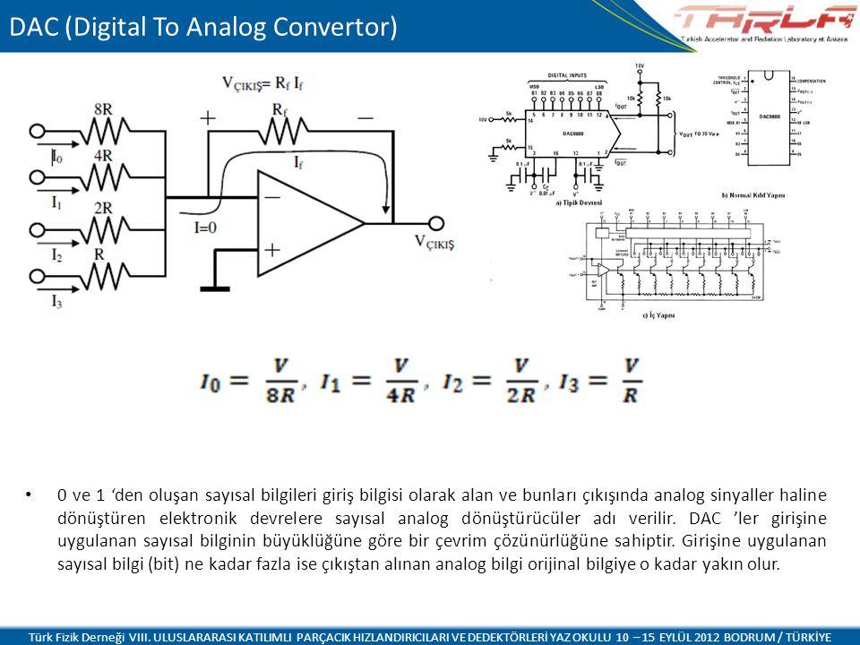 DAC (Digital To Analog Convertor)
