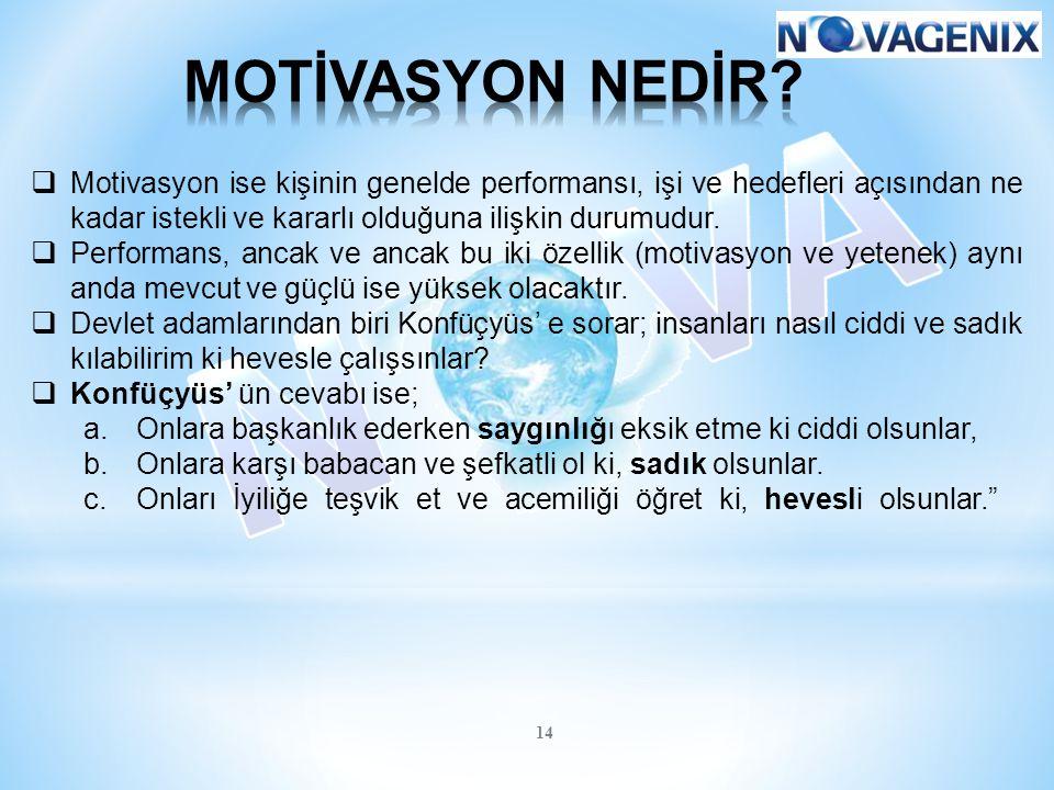 MOTİVASYON NEDİR Motivasyon ise kişinin genelde performansı, işi ve hedefleri açısından ne kadar istekli ve kararlı olduğuna ilişkin durumudur.