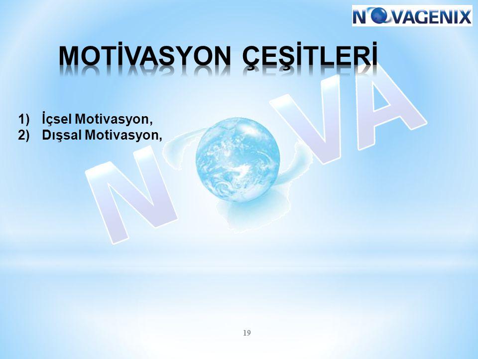 MOTİVASYON ÇEŞİTLERİ İçsel Motivasyon, Dışsal Motivasyon,