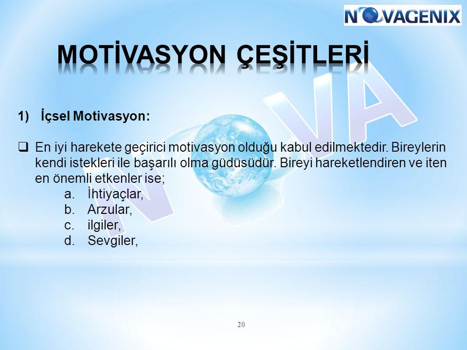 MOTİVASYON ÇEŞİTLERİ İçsel Motivasyon: