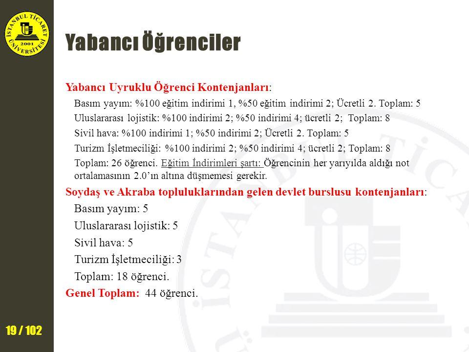 Yabancı Öğrenciler Yabancı Uyruklu Öğrenci Kontenjanları:
