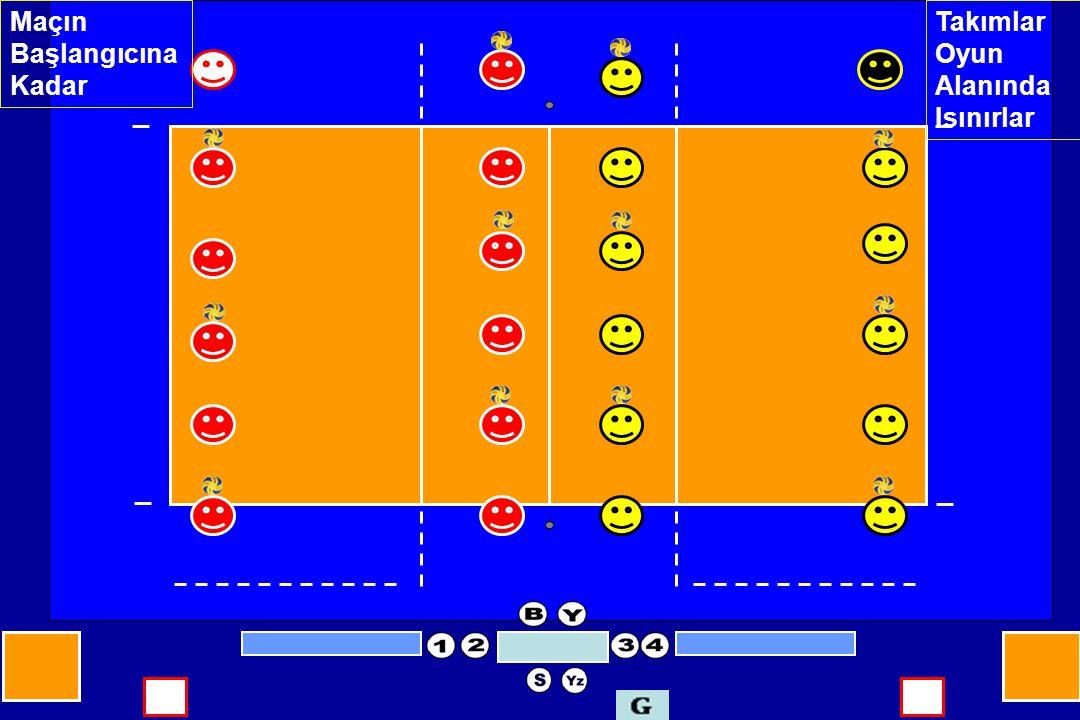 Maçın Başlangıcına Kadar Takımlar Oyun Alanında Isınırlar