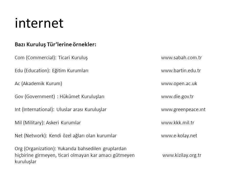 internet Bazı Kuruluş Tür'lerine örnekler: