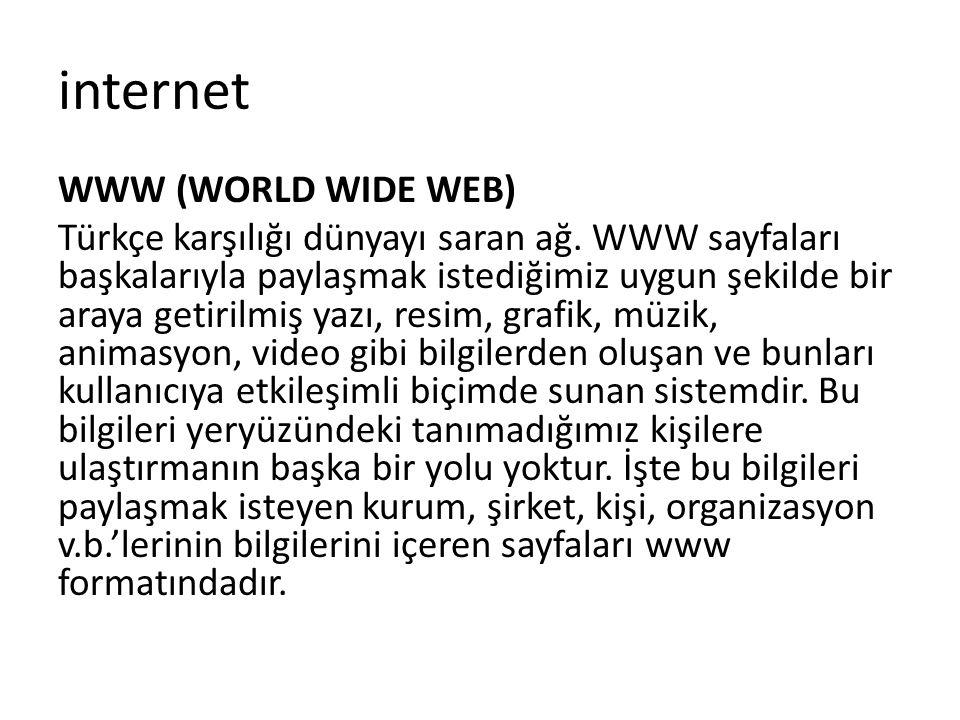 internet WWW (WORLD WIDE WEB)